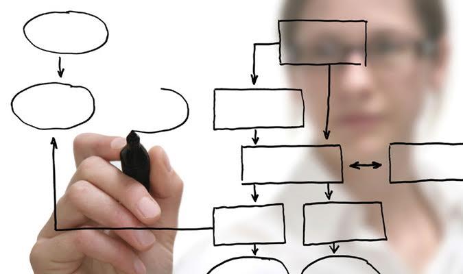 Скрипт звонка менеджера для выгодных коммуникаций с клиентом